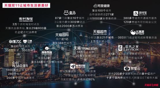 中国城市消费升级报告:深圳消费力居全国第四名