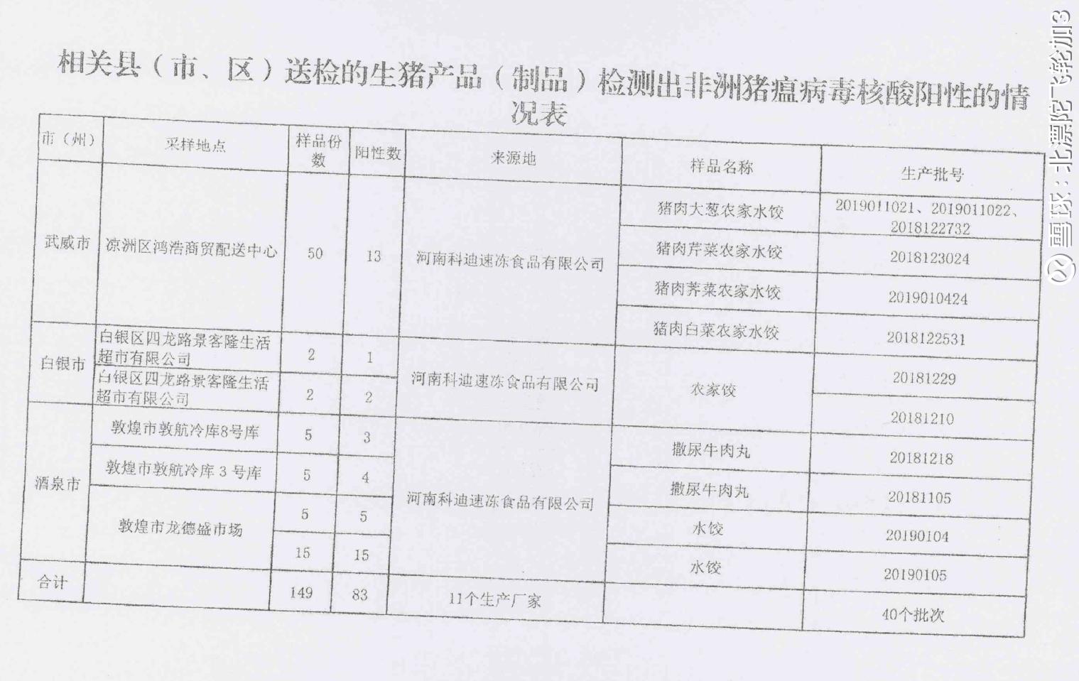 广州一游戏公司员工核酸检测阳性