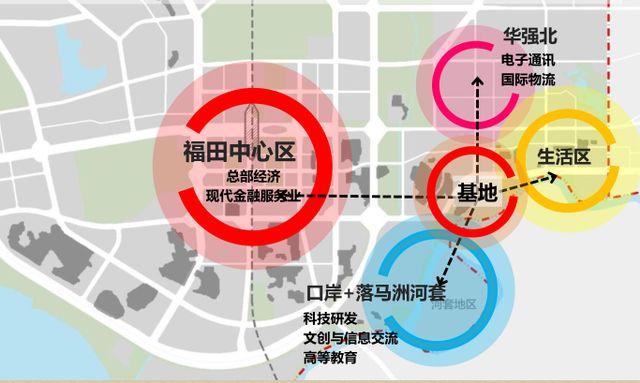 深圳8小区今棚改意愿征集!河套北片区计划打造50万㎡办公空间