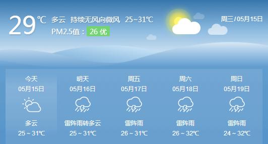 深圳本周将开启酷热模式!全方位防暑指南来了