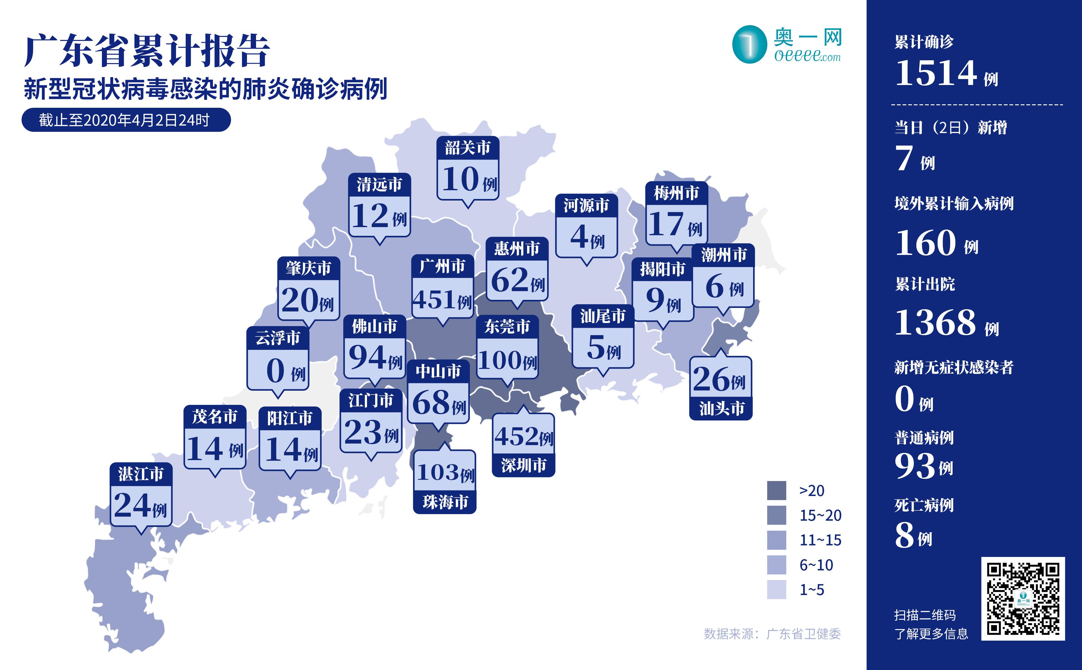 广东新增境外输入6病例,广州新增1境内病例