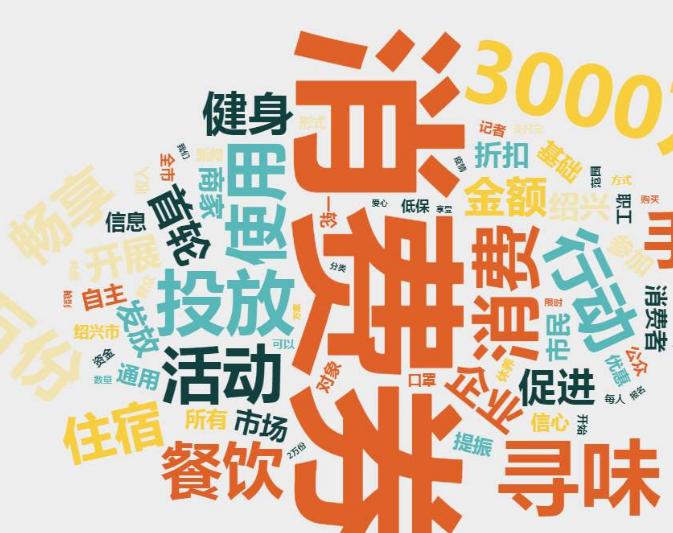 深圳累计发放消费券逾4.8亿元,你领到了多少?