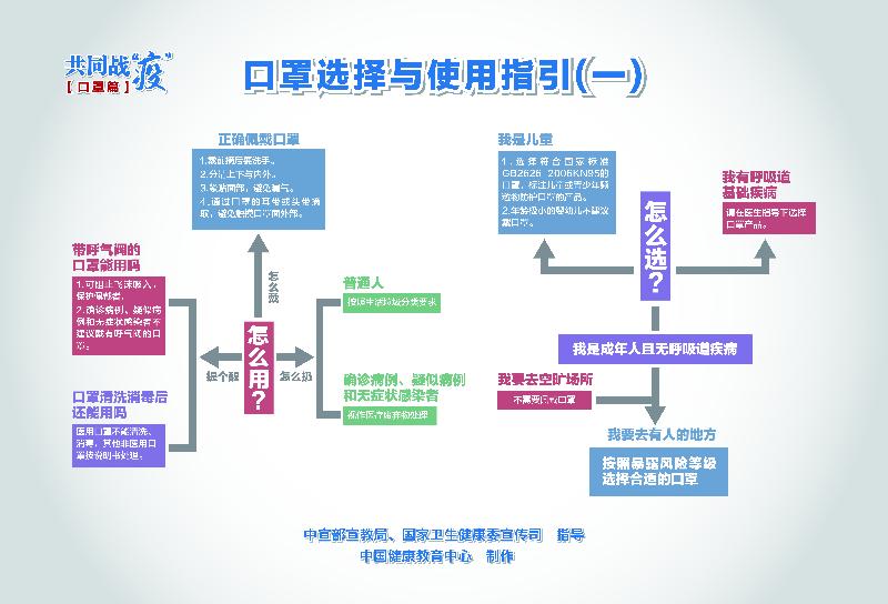 【图说我们的价值观】新冠肺炎疫情防护知识宣传(11)