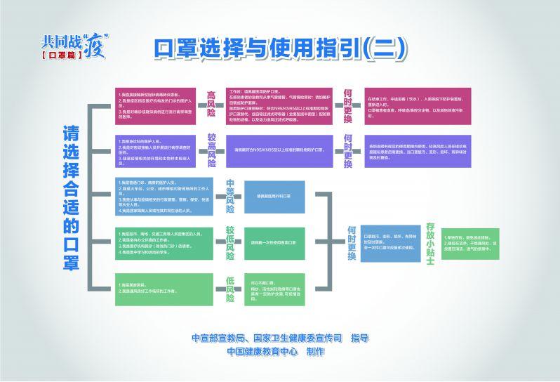 【图说我们的价值观】新冠肺炎疫情防护知识宣传(12)