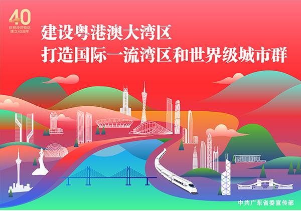 【宣传画】庆祝经济特区建立40周年